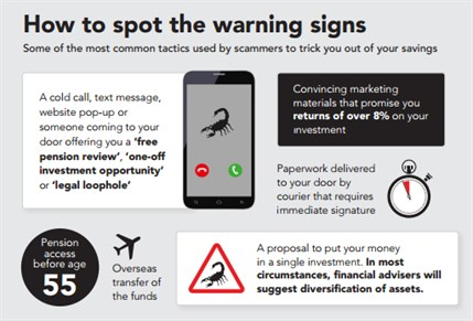 Scams: How to spot the warning signs